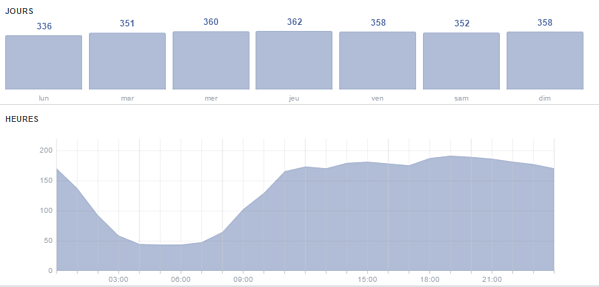 horaire-facebook.png