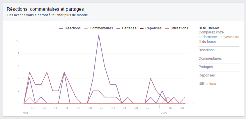 stats-facebook-interactions.png