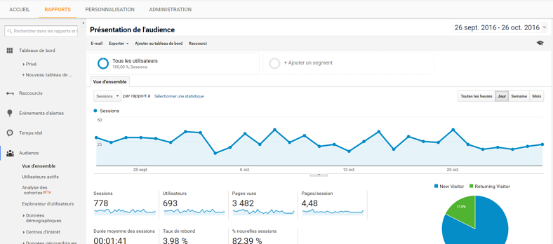 Capture Google Analytics.png
