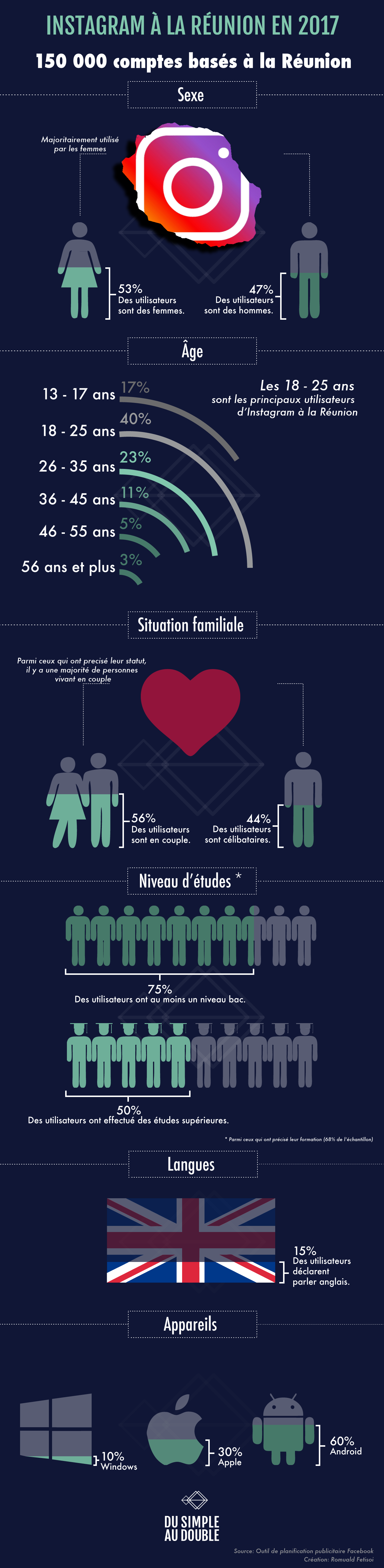 infographie-instagram-reunion.png